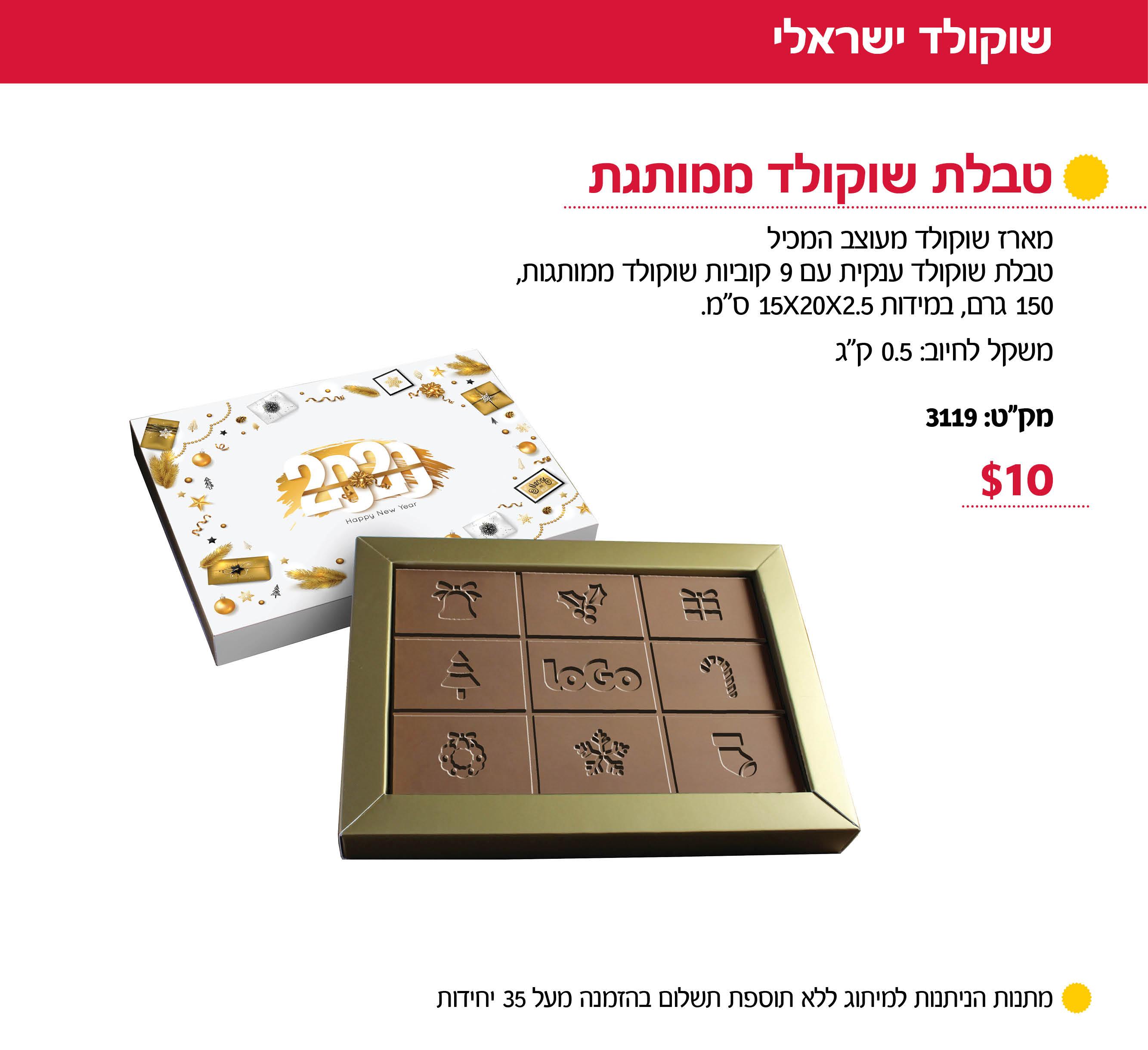 Chocolate17